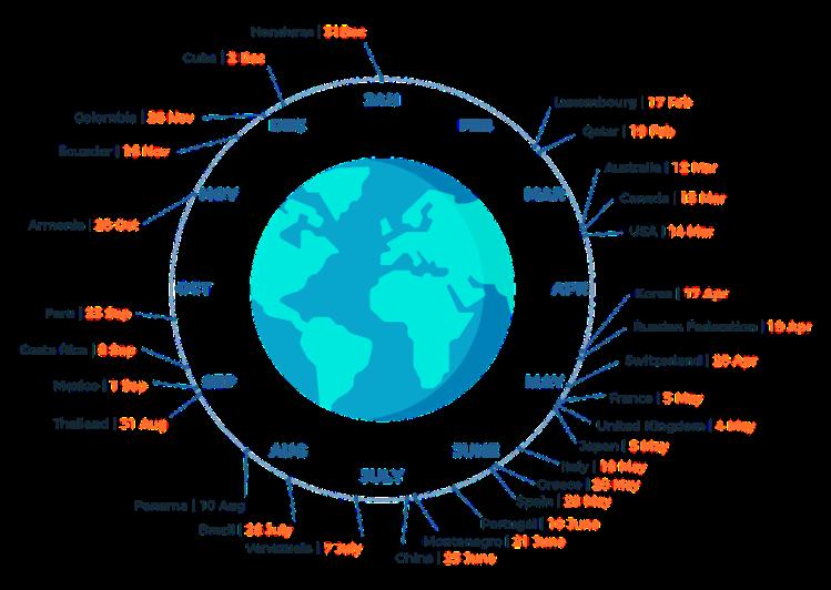 global-footprint-network-1525441101gkn48